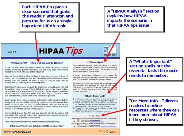 HIPAA-Tips HIPAA Awareness Tool (Set of 12)